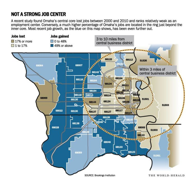 Downtown Omaha's core need: more jobs
