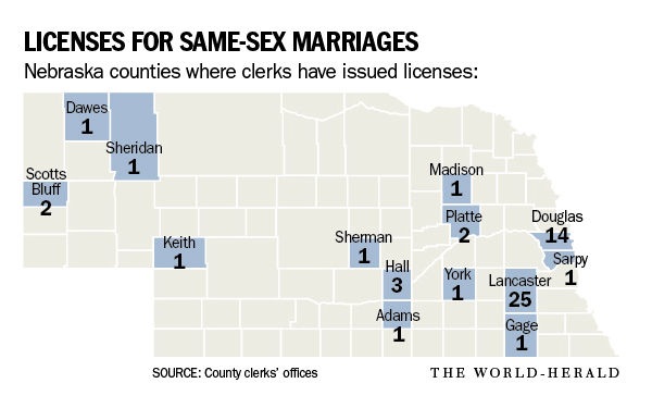 Nebraska gay law