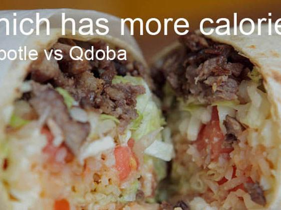Fast Food Face Off We Compare The Calories In Dishes From Your