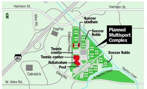Olympic pool sports complex headed to La Vista