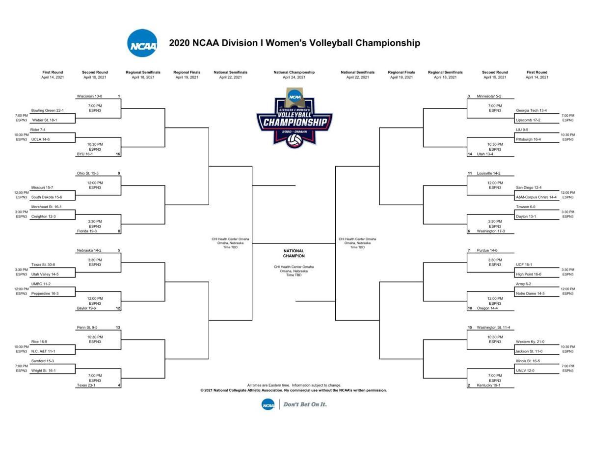 NCAA volleyball tournament brackets