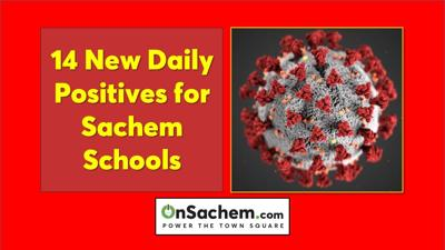 COVID-19 positives climb another 14 in Sachem Schools