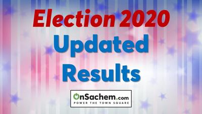Election Day results