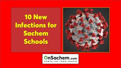 Ten more COVID-19 daily infections for Sachem Schools