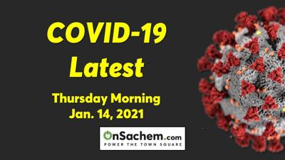 COVID-19 latest — Infections tick up in Suffolk but drop sharply in Sachem area, 10 more positives for Sachem Schools