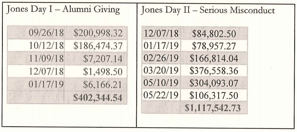 Jones Day Billings Open Records