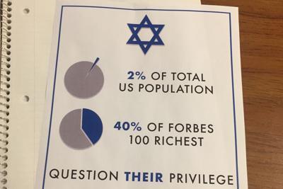 Anti-Semitic Flier