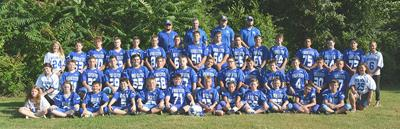Jr. Wildcats take on '19 with new coach
