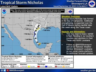 Tropical Storm Nicholas to bring rain to East Texas this week