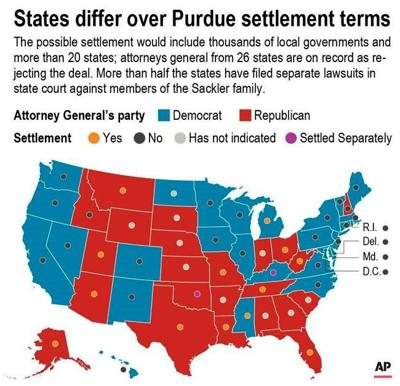 States split by party on accepting Purdue Pharma settlement