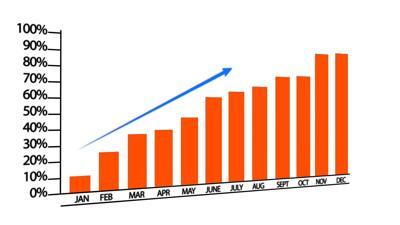 Pixabay, business growth chart