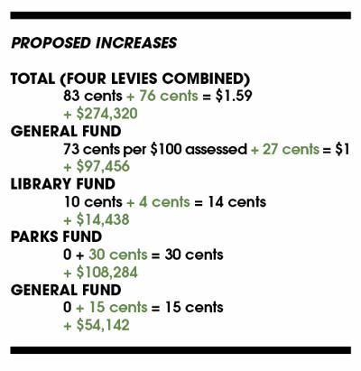 Tax proposal October 2019