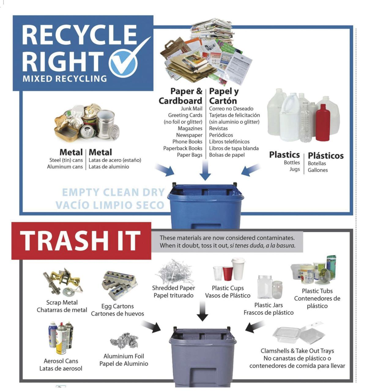 Brandt's outlines new recycling rules