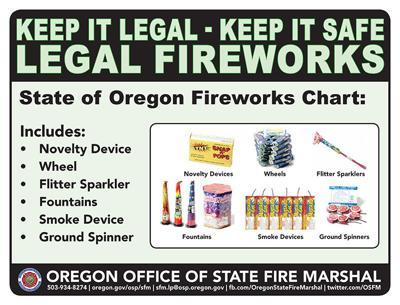 A8 Fireworks safety.jpg