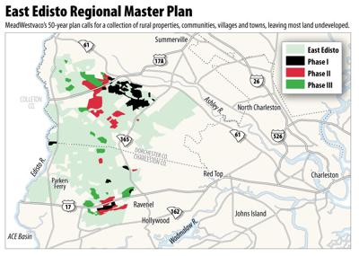 East Edisto master plan introduced