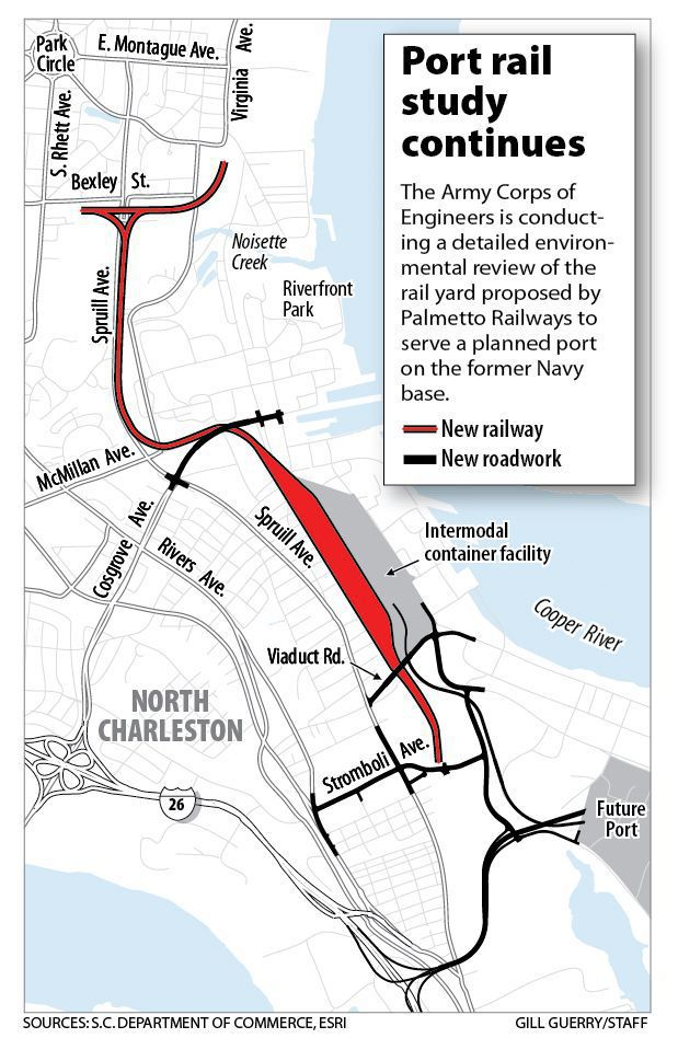 North Charleston residents concerned about rail traffic, as port study continues