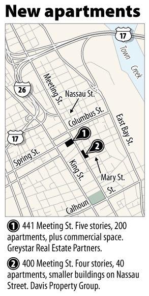 Two developments on Upper Meeting Street await regulator action