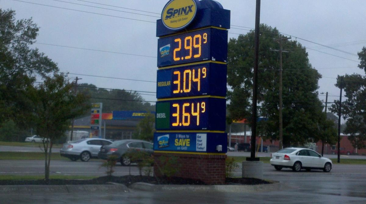 Gas dips below $3 locally
