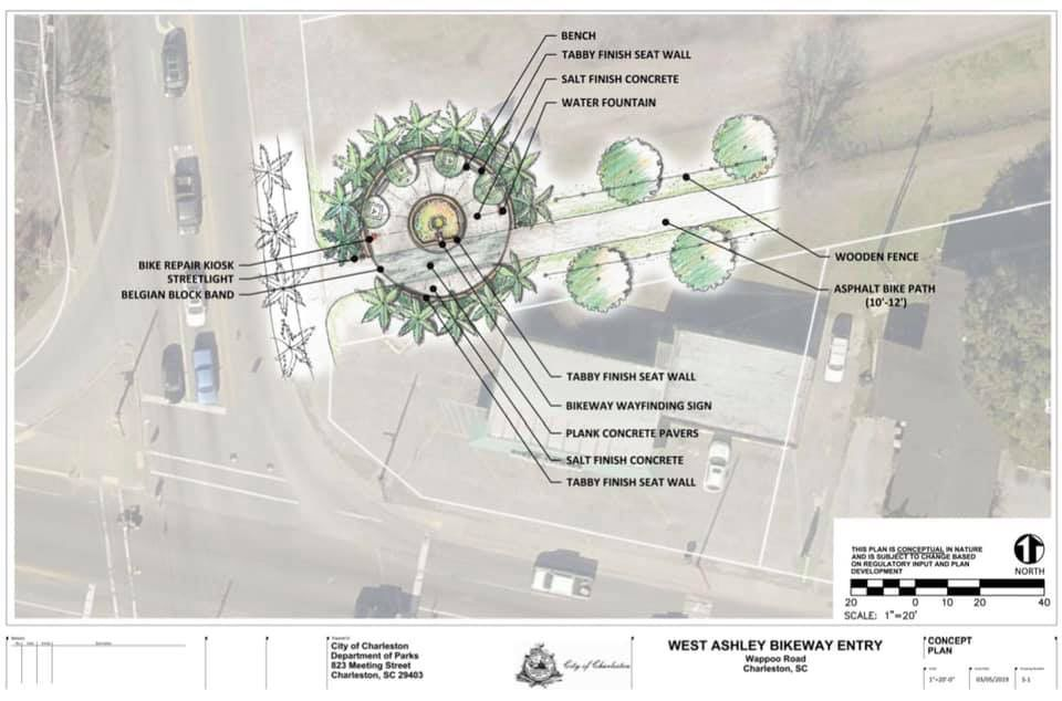 Design for Bikeway entrance