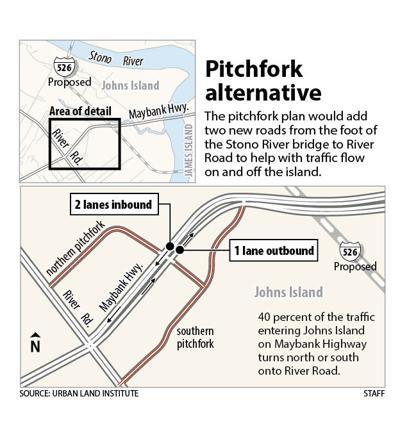 Pitchfork on Johns Island (copy)