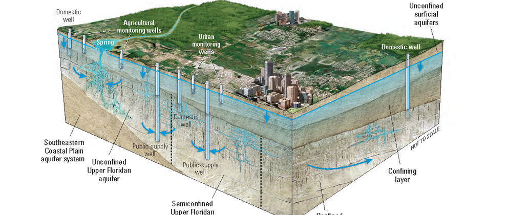 geological characteristics of aquifers Characteristics of karst aquifers in tennessee karst aquifers contain a variety of flow regimes, ranging from rapid turbulent flow in freely draining conduits to slow laminar flow through bedrock-fracture networks, cave and fracture sediments, or regolith.