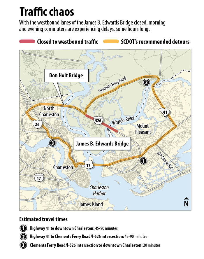 Stormy Weather Holds Off For Now As Charleston Area Commuters
