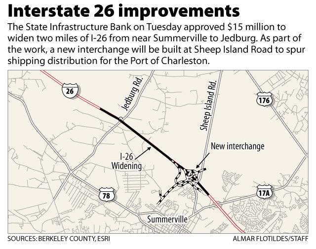 I-26 project meant to spur port-related business
