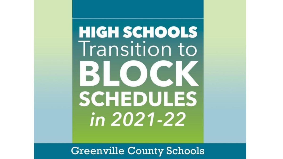 Presentation on block schedules