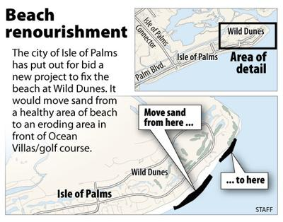 Isle of Palms wants to patch beach | News | postandcourier.com