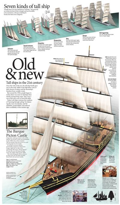 Tall ships to be talk of the town at Maritime Festival