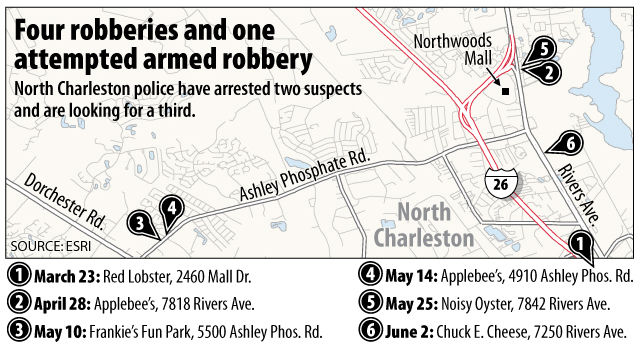 More suspects possible in string of North Charleston robberies