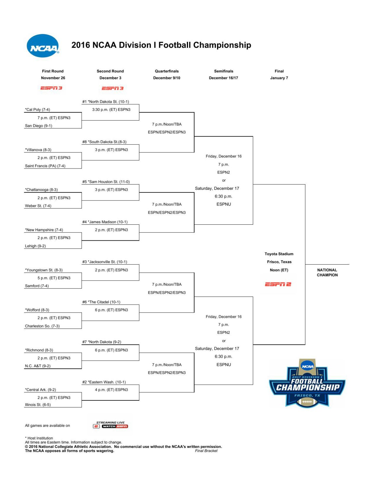 photograph relating to Printable Playoff Bracket known as Printable FCS Playoff Bracket