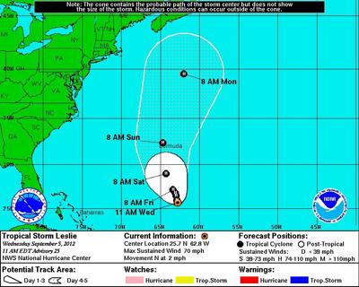 Leslie strengthens into 6th hurricane of season