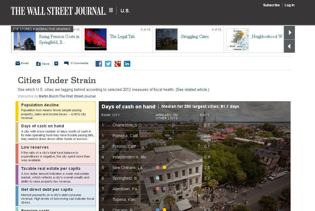 City to Wall Street Journal: Look a little closer