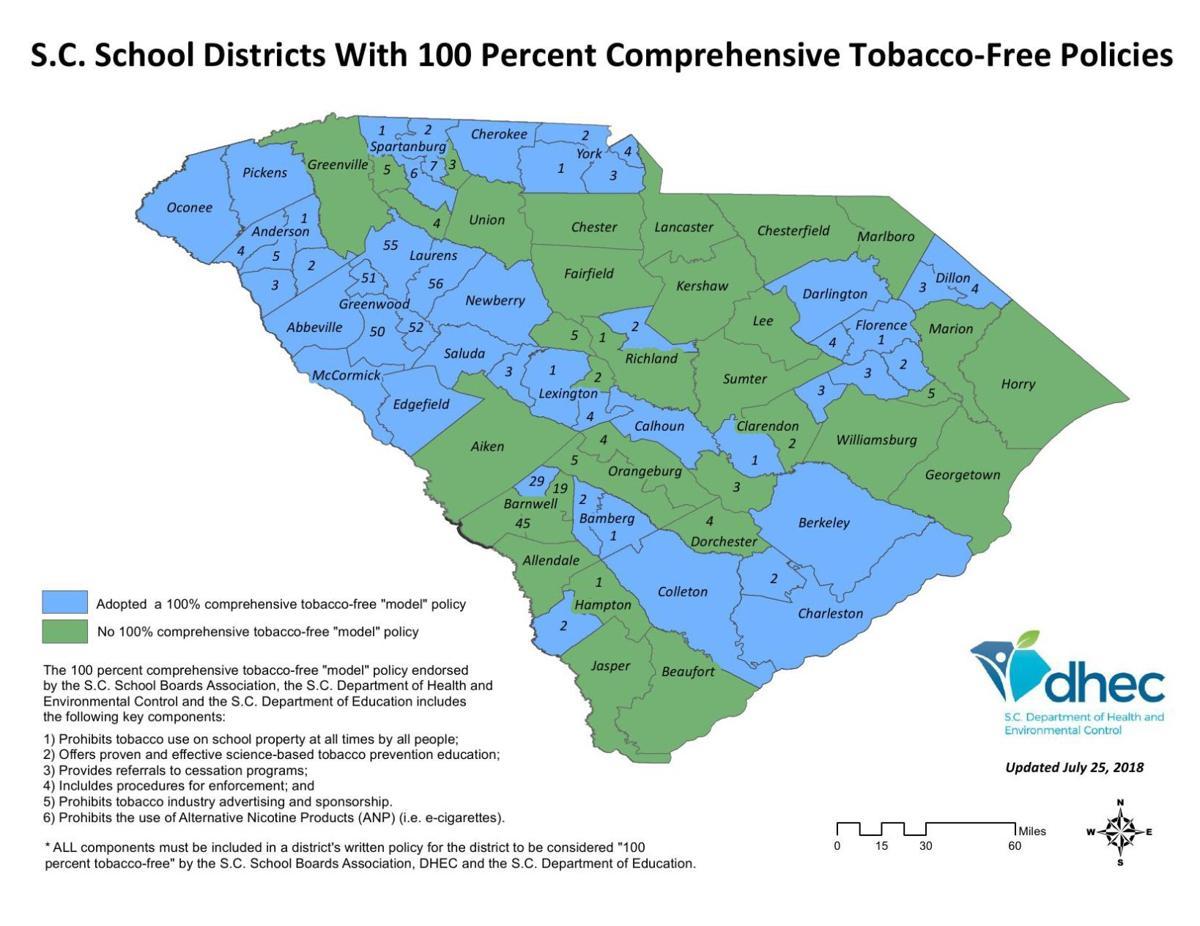 DHEC school districts list