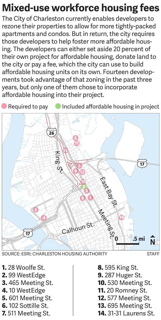 Mixed use workforce housing