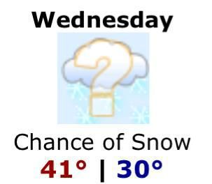 Snow a possibility Tuesday and Wednesday, Weather Service says