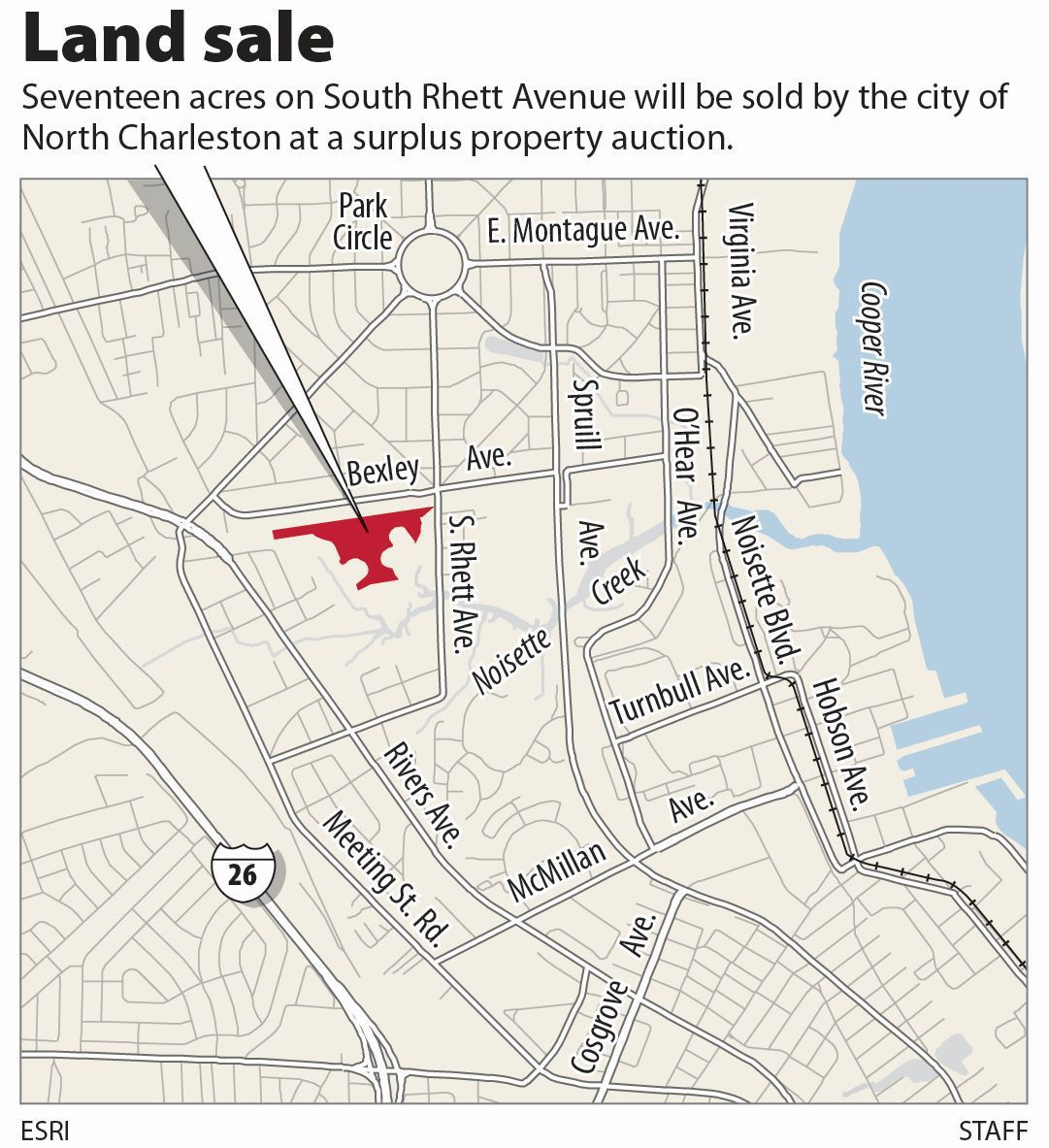N. Charleston puts land up for sale