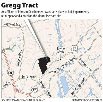 Gregg Tract sells for $11.5 million; construction could begin later this year