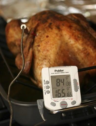 Turkey Day math