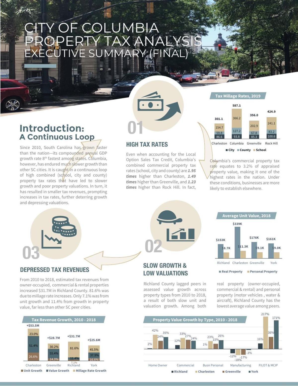 City of Columbia property tax analysis summary