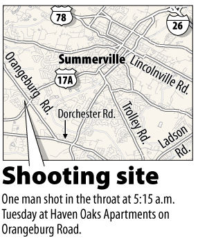 Man shot in throat unable to talk to investigators