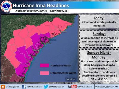 What The Charleston Area Can Expect From Wind And Flooding Through