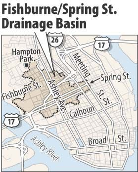 City aims to tackle drainage