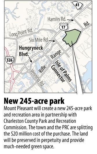 Council OKs $20M park land deal