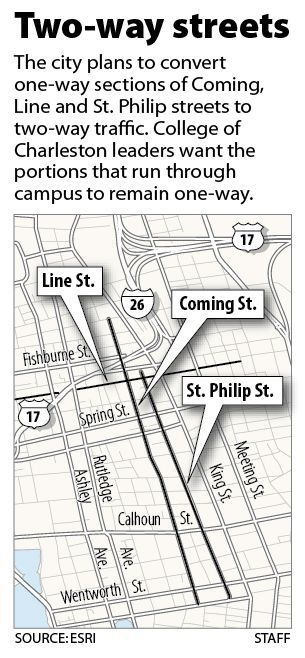 C of C president wants campus streets to remain one-way