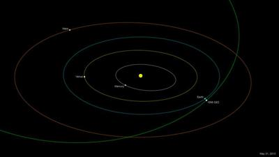 NASA reports QE2 asteroid to fly by Earth from safe distance