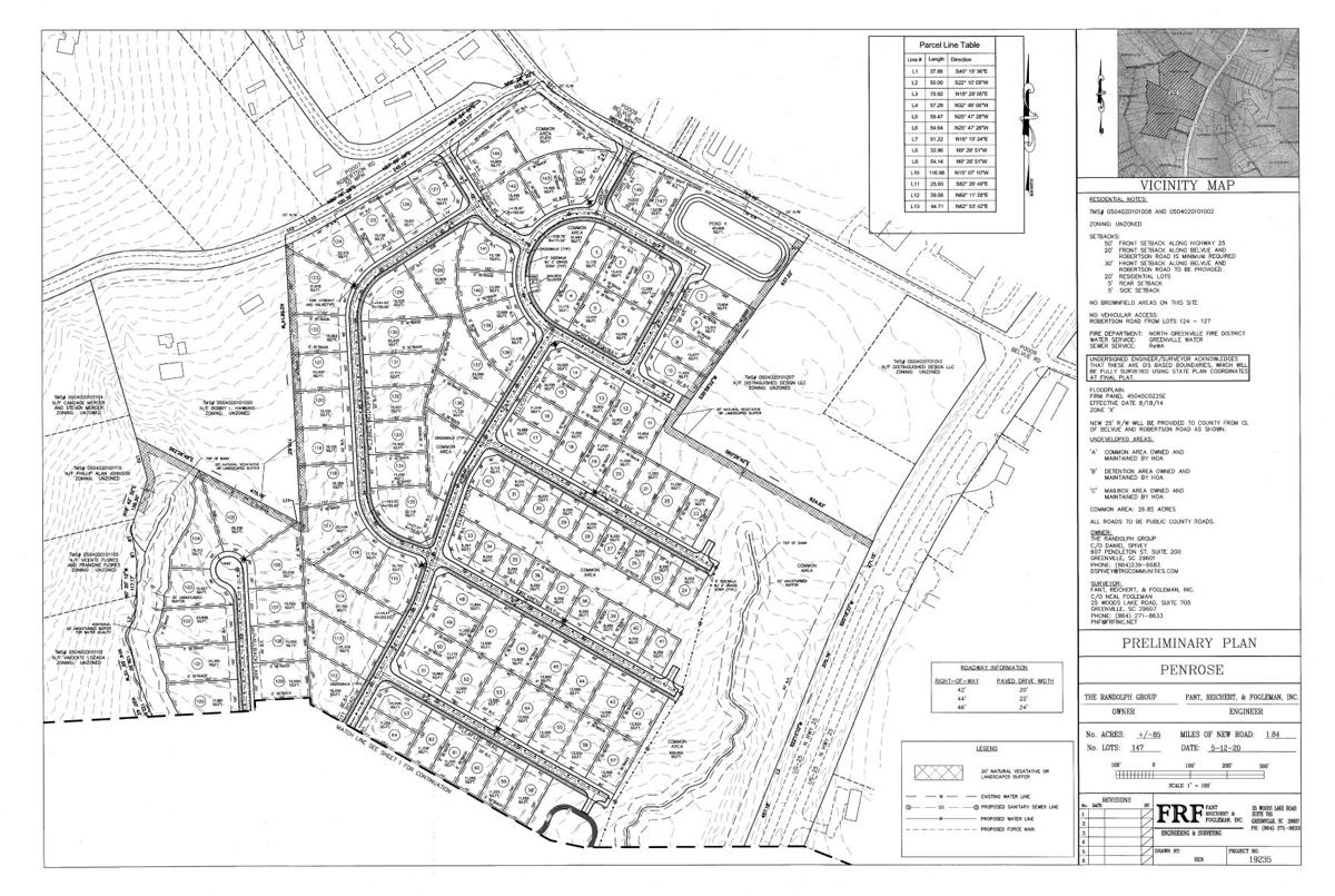 Penrose subdivision preliminary plan