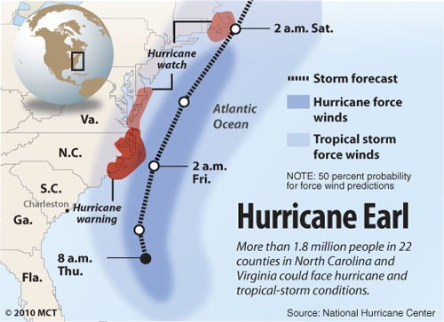 Earl whirls its way up East Coast