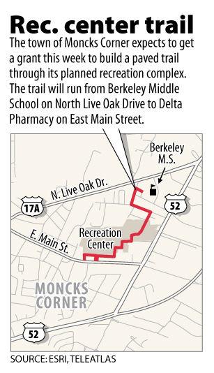 Moncks Corner expecting grant for paved trail